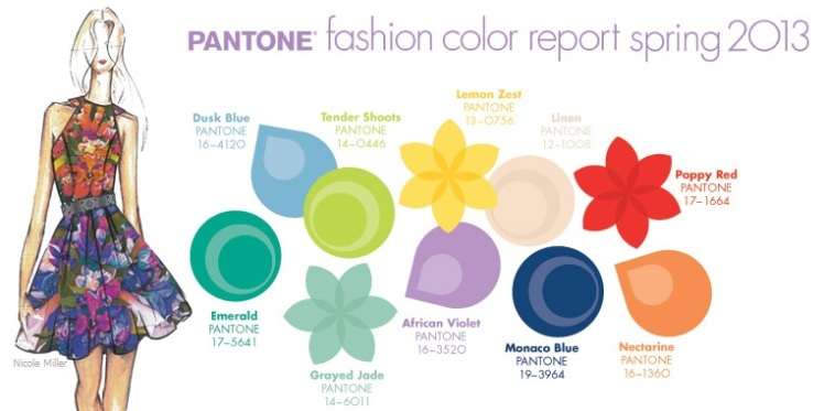 How to Make the 2013 Color Trends Magickal by The Witch of Howling Creek